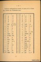murat-methode-langue-turque-1912-003